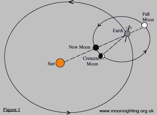 moonfig1