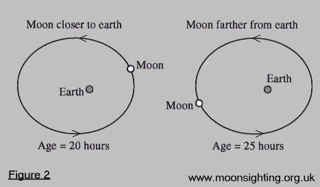 moonfig2