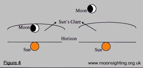 moonfig4